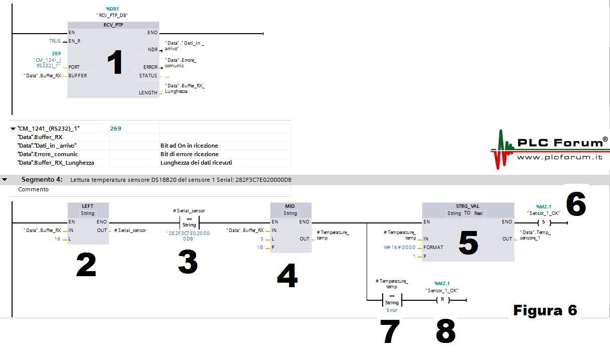 plc forum  didattica  u0026gt  u0026gt  seriale tra arduino  plc siemens s7