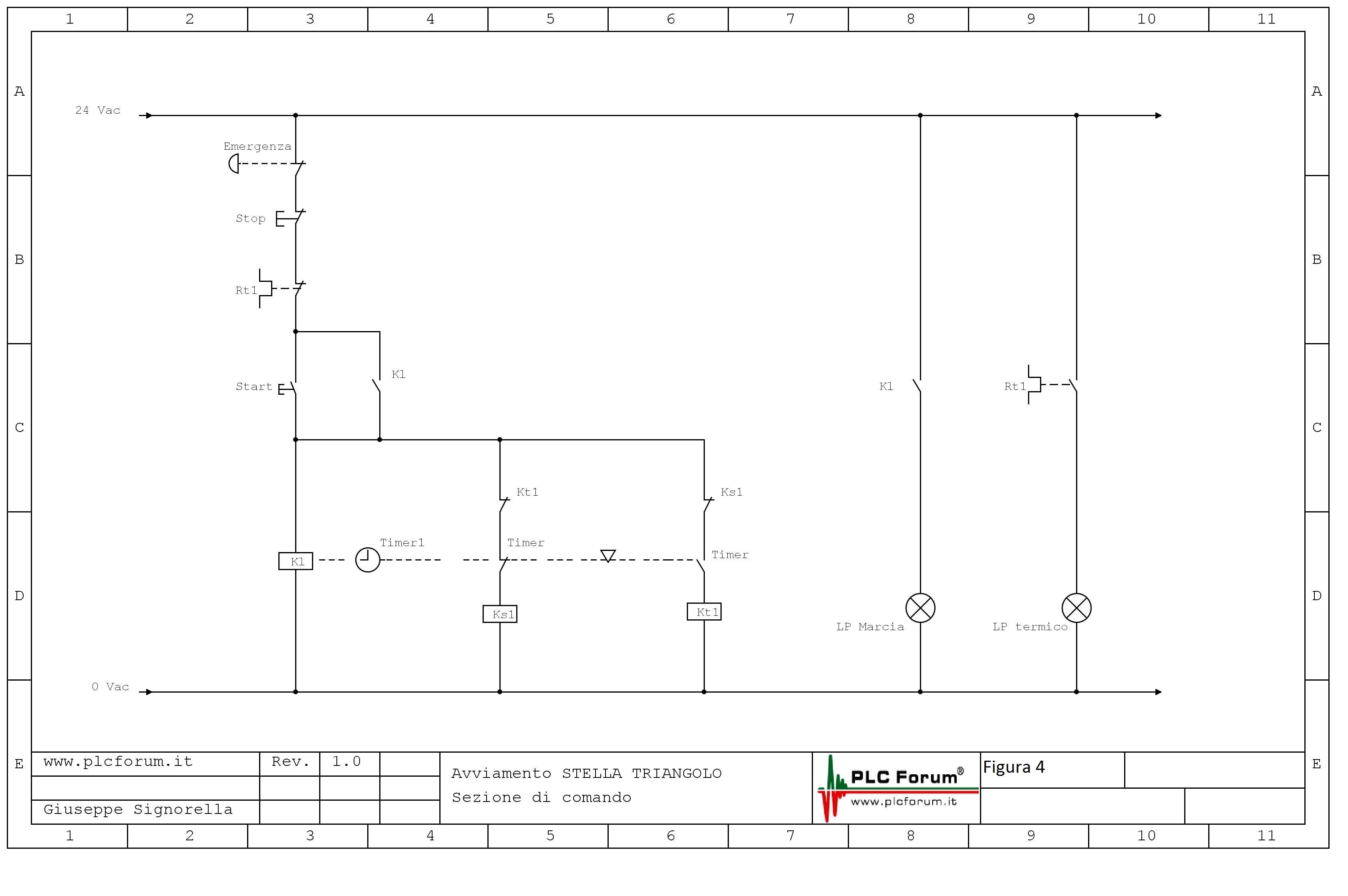 Schema Elettrico Per Avviamento Stella Triangolo : Plc forum didattica gt avviamento stella triangolo