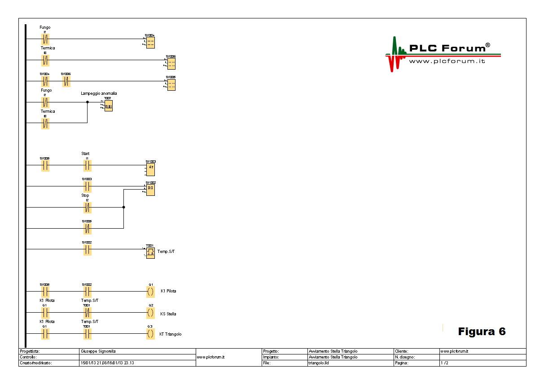 Schema Elettrico Per Avviamento Stella Triangolo : Plc forum didattica gt avviamento stella triangolo con