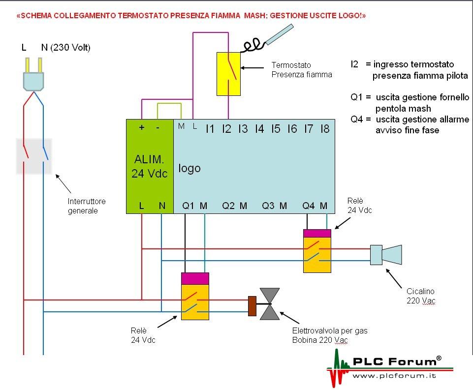 Schemi Elettrici Notebook : Schemi elettrici tv lcd building simboli per