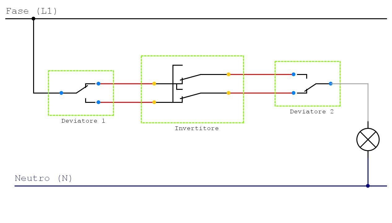 Schemi Elettrici Deviatori Interruttori : Collegamento deviatori e invertitore progettazione