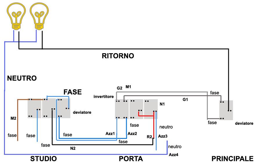 Schema Elettrico Lampadario Doppia Accensione : Accensione due lampade da tre punti luce altro su